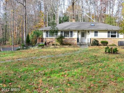Annandale Single Family Home For Sale: 8112 Accotink Drive