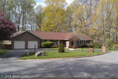 Single Family Home For Sale: 625 Northgate Road