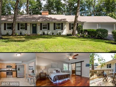 Stafford Single Family Home For Sale: 1319 Aquia Drive