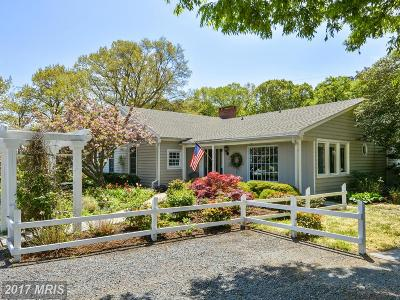 Talbot Farm For Sale: 9241 Deepwater Point Road