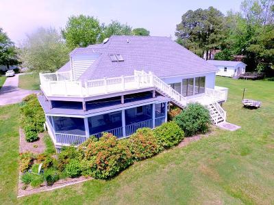 Northumberland County Single Family Home For Sale: 3023 Fleeton Road