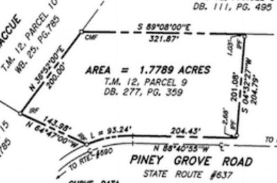 Richmond County Residential Lots & Land For Sale: Lot 1 Piney Grove Road