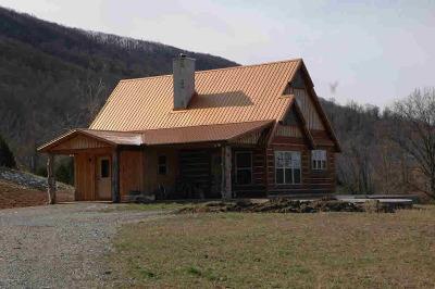 Eggleston Single Family Home For Sale: 777 Eggleston Rd