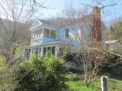 Newport Single Family Home For Sale: 143 Caldwell Ln