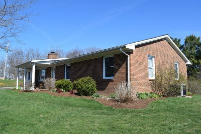 Floyd County Single Family Home For Sale: 827 Horse Ridge Road