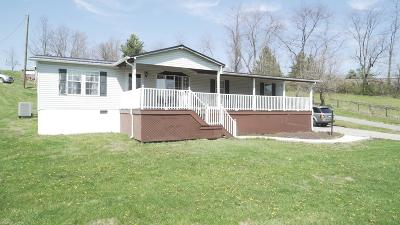 Montgomery County Single Family Home For Sale: 990 Church Street
