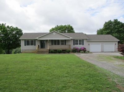 Christiansburg Single Family Home For Sale: 1725 Flanagan Drive