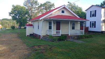 Single Family Home Pending: 1729 2nd Street