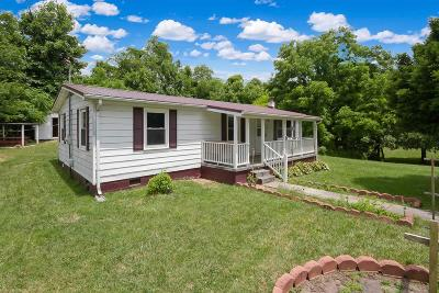 Christiansburg Single Family Home For Sale: 1215 Murray Street