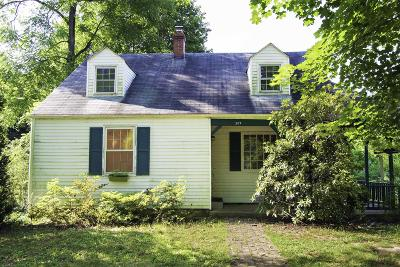 Montgomery County Single Family Home For Sale: 509 Rose Avenue