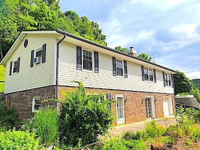 Single Family Home For Sale: 4137 Little Wytheville Road
