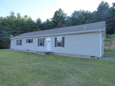 Floyd County Single Family Home For Sale: 2094 Stonewall Road