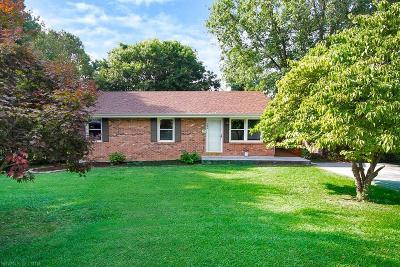 Montgomery County Single Family Home For Sale: 1455 Wall Street