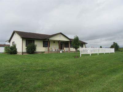 Pulaski County Single Family Home For Sale: 3881 Briarcliff Dr Drive