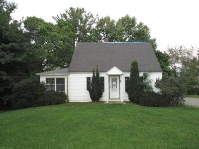 Montgomery County Single Family Home For Sale: 2250 Fairview Street