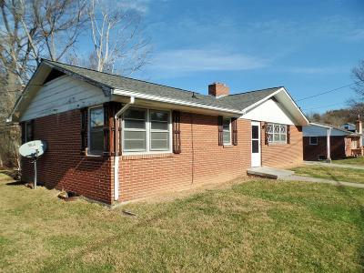 Giles County Single Family Home For Sale: 403 Easton Road