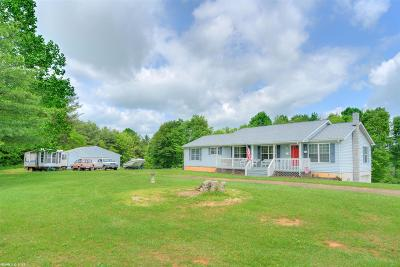 Floyd County Single Family Home For Sale: 2189 Duncans Chapel Road