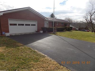 Pulaski County Single Family Home For Sale: 2148 Sunset Drive