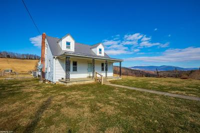 Giles County Single Family Home For Sale: 3106 Eggleston Road