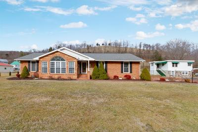 Montgomery County Single Family Home For Sale: 6828 Roanoke Road