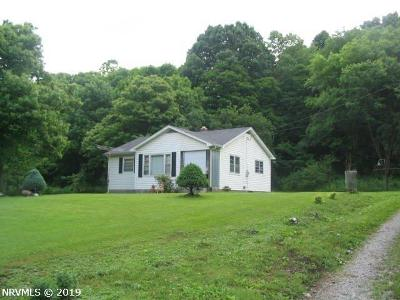 Giles County Single Family Home For Sale: 111 Liberty Lane