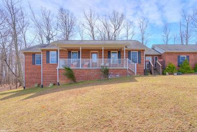 Single Family Home For Sale: 1715 Oilwell Road