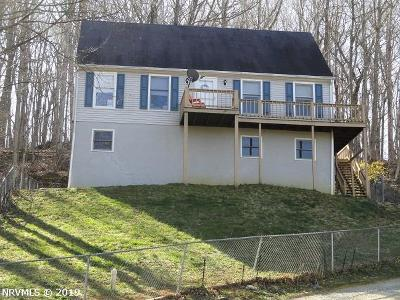 Christiansburg VA Single Family Home For Sale: $181,900