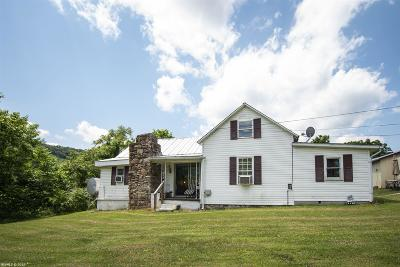 Single Family Home For Sale: 2940 North Fork Road