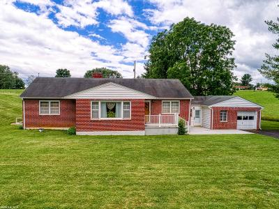 Montgomery County Single Family Home For Sale: 1615 Peppers Ferry Road