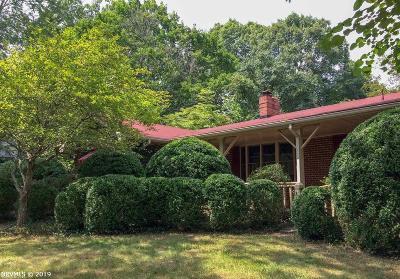 Blacksburg Single Family Home For Sale: 1315 Hillcrest Drive