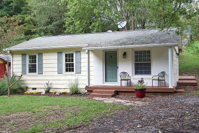 Christiansburg VA Single Family Home For Sale: $119,900