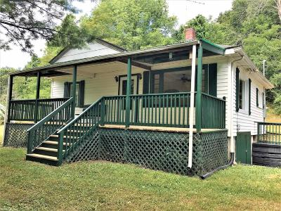Blacksburg VA Single Family Home For Sale: $129,900
