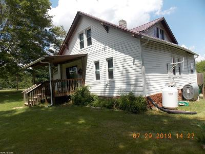 Pulaski County Single Family Home For Sale: 4060 Pikes Place