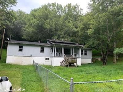 Single Family Home For Sale: 316 Birch Street