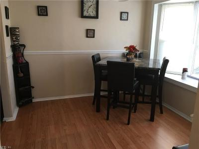 Norfolk Single Family Home New Listing: 734 Stanwix Sq