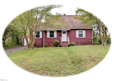 Williamsburg Single Family Home Under Contract: 702 Tanyard St