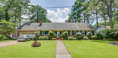 Norfolk Single Family Home New Listing: 1453 Sweet Briar Ave