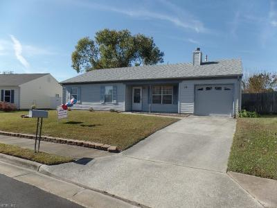 Single Family Home Under Contract: 12 Rotherham Ln