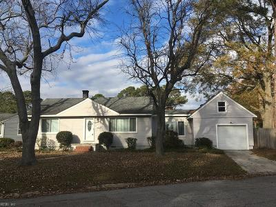 Single Family Home Under Contract: 2653 Eastwood Ave