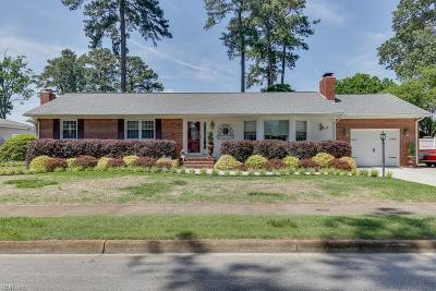 Norfolk Residential Under Contract: 5420 Pine Grove Ave