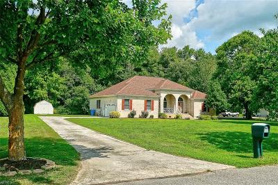 Pungo Residential Under Contract: 2000 Oakum Creek Dr