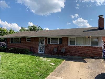Norfolk Residential New Listing: 2037 Kingston Ave
