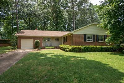 Kings Grant Residential Under Contract: 697 Oxford Dr