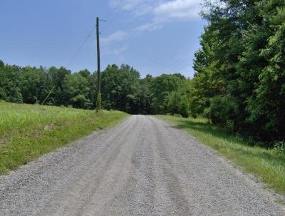 Pittsylvania County Residential Lots & Land For Sale