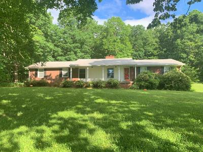 Bedford County Single Family Home For Sale: 1965 Lone Oak Crossing
