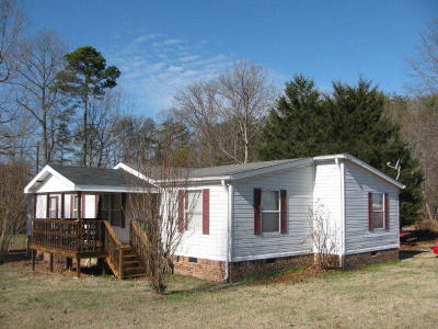 Pittsylvania County Single Family Home For Sale: 3195 Boxwood Rd