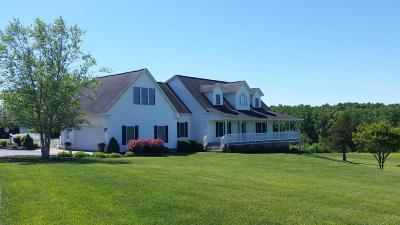 Franklin County Single Family Home For Sale: 421 Dudley Creek Rd