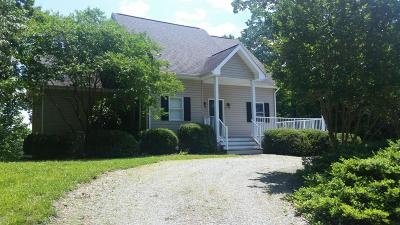 Franklin County Single Family Home For Sale: 1695 Mallard Point Rd