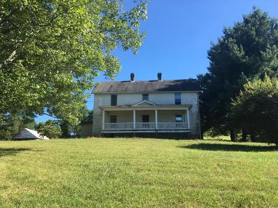 Botetourt County Single Family Home For Sale: 5248 Roanoke Rd