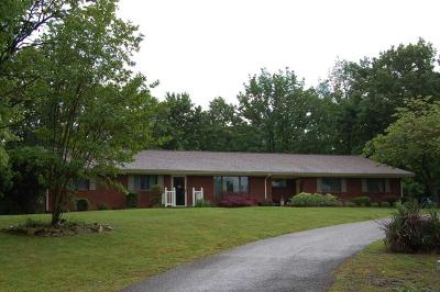 Roanoke Single Family Home For Sale: 5506 Warwood Dr